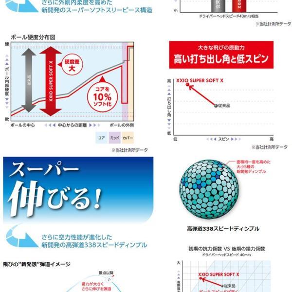 日本正規品 DUNLOP ダンロップ XXIO ゼクシオ スーパーソフト X スーパーソフトエックス ゴルフボール 1ダース 12個入り du01|5445|05