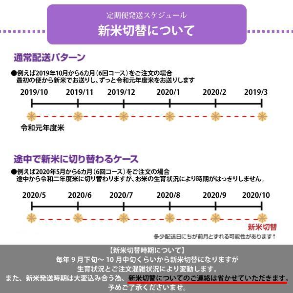 【定期便】玄米5kg×6回(6カ月コース)南魚沼産コシヒカリ|5602miwa|03