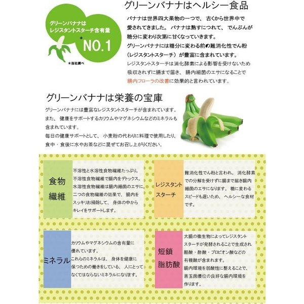 【Bana Slim】天然100%グリーンバナナパウダー!レジスタントスターチ豊富でグルテンフリー|83laboyashop|03