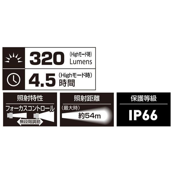 ジェントス ヘッドライト GT-105R LED ヘッドライト GENTOS 耐塵 耐水