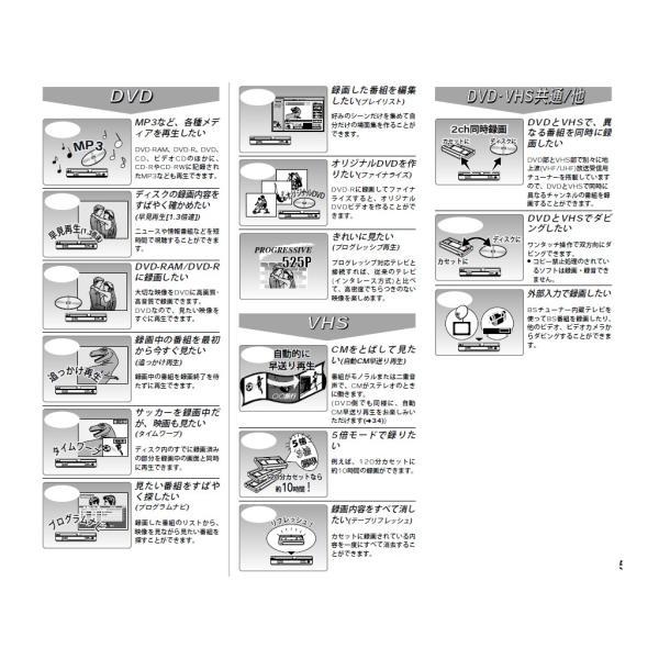完全動作品 Panasonic ダビングOK DVDビデオレコーダー DMR-E70V リモコン 取扱説明書付 a-fun 13