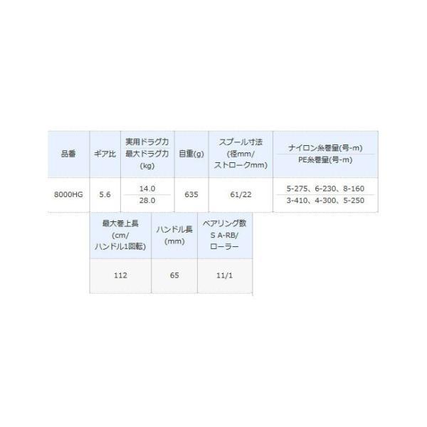 (シマノ) ツインパワーSW 8000HG 033208 リール スピニングリール