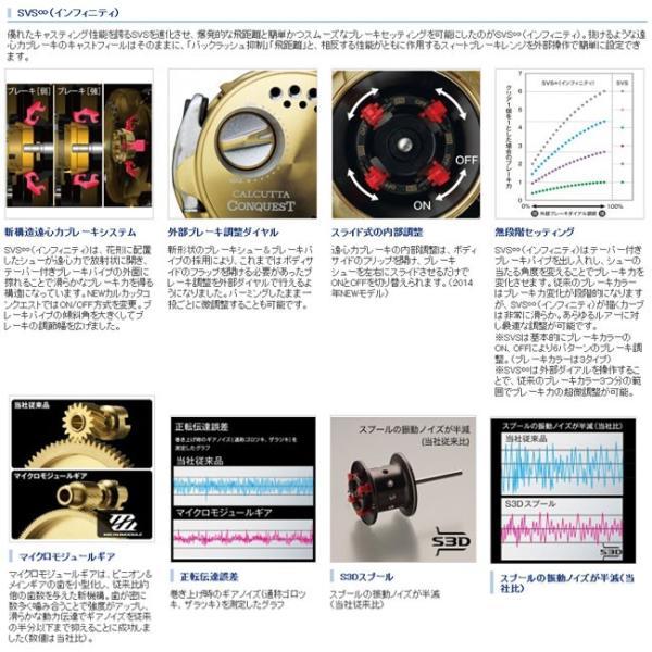 (シマノ) カルカッタコンクエスト 201LEFT 032058 リール 両軸リール
