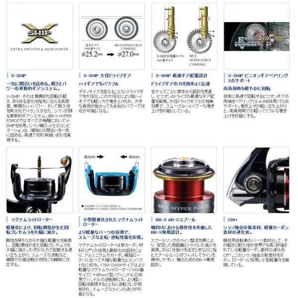 (シマノ) BB-Xハイパーフォース 1700DHG 032966 リール スピニングリール