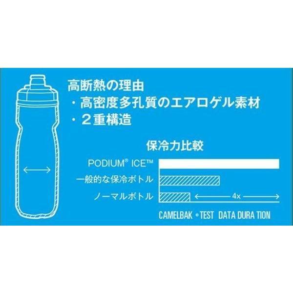 【CAMELBAK】 (キャメルバック) ポディウム アイス 620ML  (品番 #18892126) ホワイト/ホワイト|ad-cycle|03