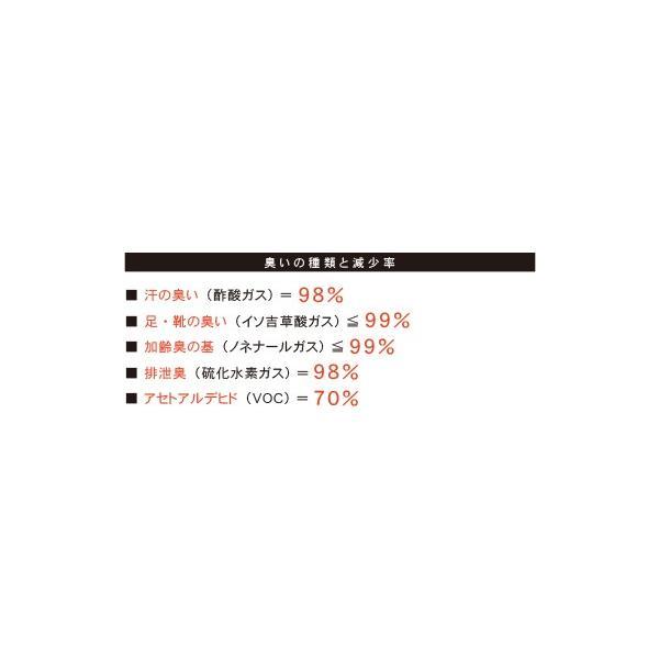 【お一人様3個まで】抗菌剤 ADパウダー(100g)除菌 消臭 消毒 インフルエンザ 野菜洗い 洗濯 消石灰 水酸化カルシウム|adlife|07