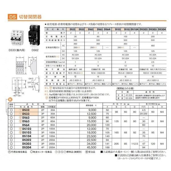 日東工業 DS104 4P 100A 切替開閉器|adwecs|02