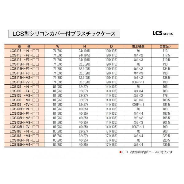 タカチ電機 LCS165-N-DR LCS型シリコンカバー付プラスチックケース (ダークグレー / レッド)|adwecs|04