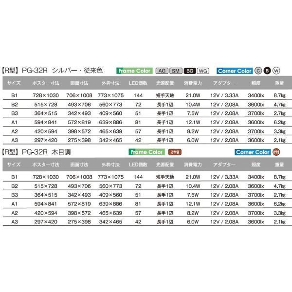 シンエイ PGライトLEDスリム PG-32R B1 WG/W(ホワイト 艶有) 屋内専用 adwecs 06