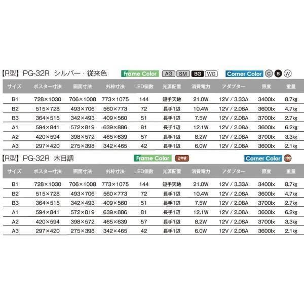 シンエイ PGライトLEDスリム PG-32R B2 BG/B(ブラック 艶有) 屋内専用 adwecs 06