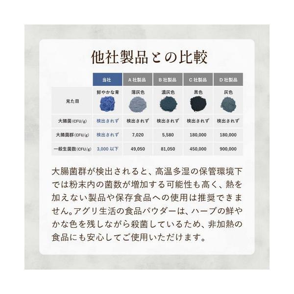 青:バタフライピー エキスパウダー 水溶性 15g 食用色素 天然 着色料  ナチュラル 青色 ブルー ハーブ粉末 自然色 お菓子作り|agri-life|11