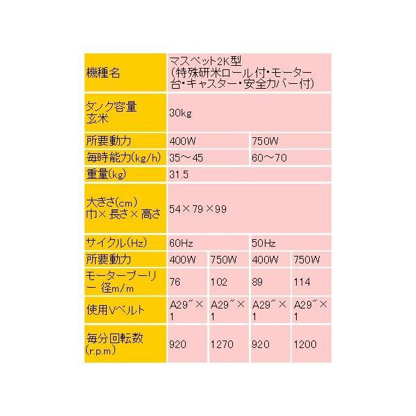 マルマス 精米機 マスペット 2KA型 循環式精米機(玄米30kg)(60Hz・50Hz共通)モーター別売 agriz 02