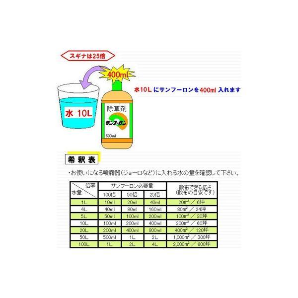 (除草剤) サンフーロン 5L (4本入) + サンフーロン 500ml 1本おまけ付き! (農薬) 旧ラウンドアップのジェネリック品|agriz|03