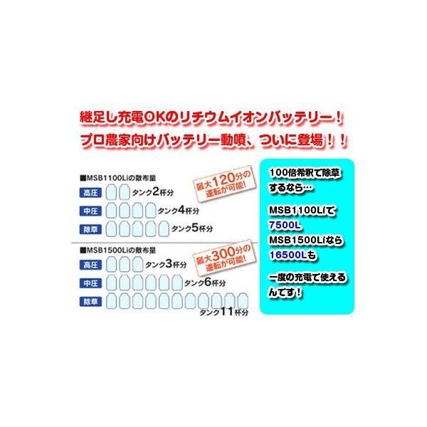 丸山製作所 充電式動力噴霧器(霧太郎) MSB1100Li (15Lタンク)|agriz|02