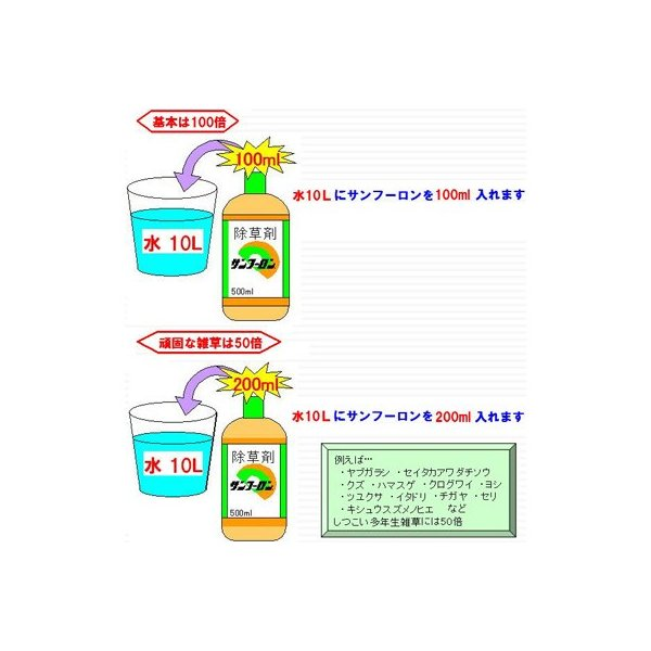 (除草剤) サンフーロン 5L (2本入) (農薬) 旧ラウンドアップのジェネリック品 agriz 02