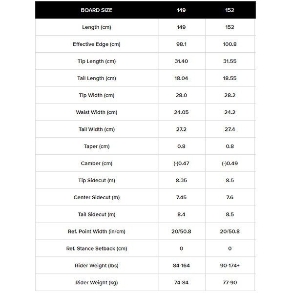 スノーボード 板 フリーライド パウダー 18-19 ARBOR アーバー CLOVIS WOMENS クロビスウーマンズ|agselect|10