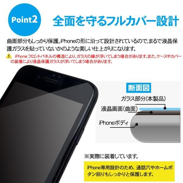 iPhone12mini/iphone12/12Pro/iphone12ProMax/ iPhone11/XR/XsMax/Xs/iPhone8/iPhone8Plus/全面保護 ガラス 覗き見防止 ガラスフィルム 液晶保護 AIGF-NB|ai-en|04