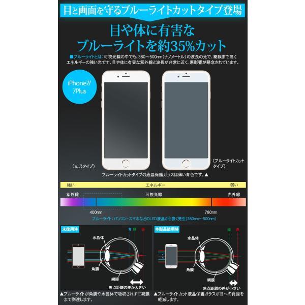 740badb189 ... 強化 ガラス フィルム 液晶 背面 保護 iPhoneXs/XsMax/XR/8/8Plus iPhone7 ...