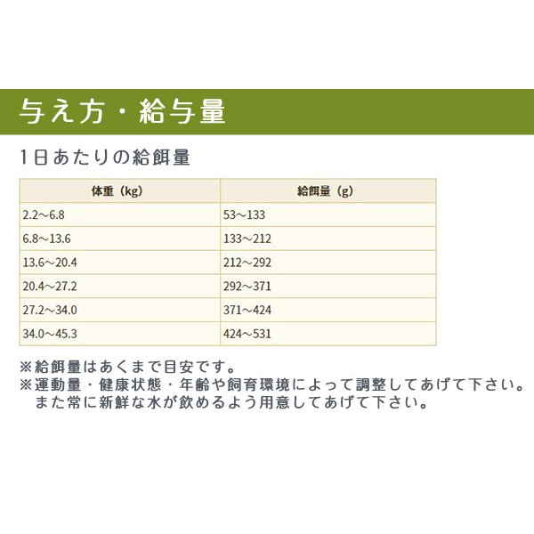 ソリッドゴールド SOLIDGOLD 成犬・老犬用 ドッグフード フントフラッケン(1.8kg)【配送区分:P】|aiboshi|03