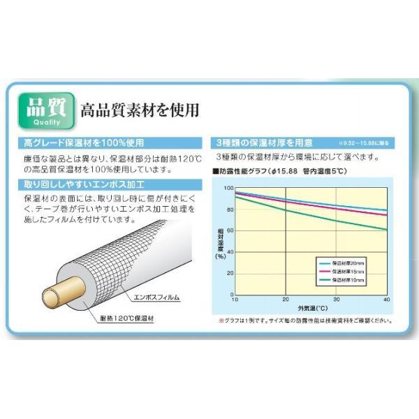 因幡電工 被服銅管 ペアコイル 2分3分 PC−2320(20m巻)|aircon-station|04
