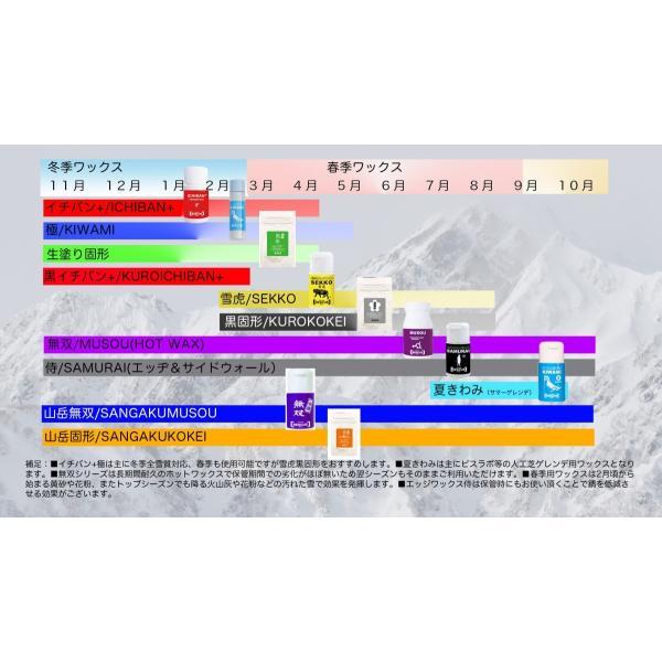 冬季オールラウンドワックス【イチバン+/ICHIBAN+】5代目のイチバンはレスキュー最高の滑走性能、簡単で誰でも最高を体感するパウダーワックス|airou-japan|03