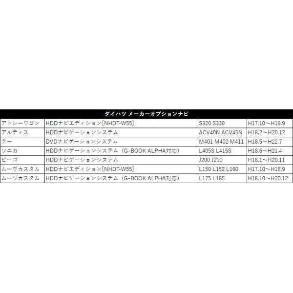 【人気No.1】走行中にTVが見える ナビ操作可能  TVナビキット NSZA-X64T NSZN-W64T/ナビ操作可能/スイッチ付き/トヨタ ダイハツ|aistore|05