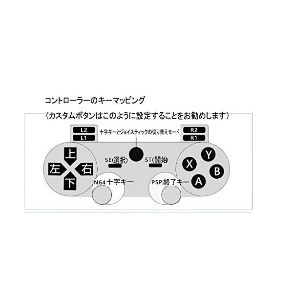Whatsko 日光ボックス スーパーパンドラボックス 7S+ 贈14000 in 1 128GB 家庭ミニテレビゲーム機 HDMI出力 レトロゲーム|ajplaza|04