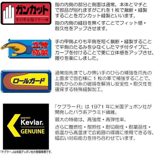 トンボ社製 レスキューグローブ TONBOREX トンボレックス K-TFG7 反射テープ付きケブラー防火手袋 ネイビー(DM便/ネコポス不可)|akagi-aaa|05