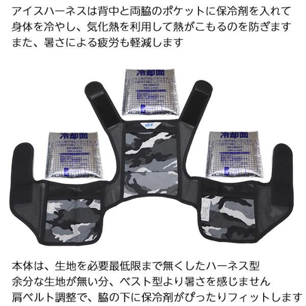 暑さ対策 熱中症対策グッズ 冷却ベスト 上位モデル アイスハーネス 難燃アラミドタイプ 保冷剤3個付きセット|akagi-aaa|07