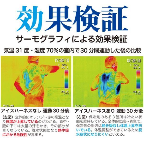 暑さ対策 熱中症対策グッズ クールベスト 冷却ベスト アイスハーネス 保冷剤6個付き|akagi-aaa|12