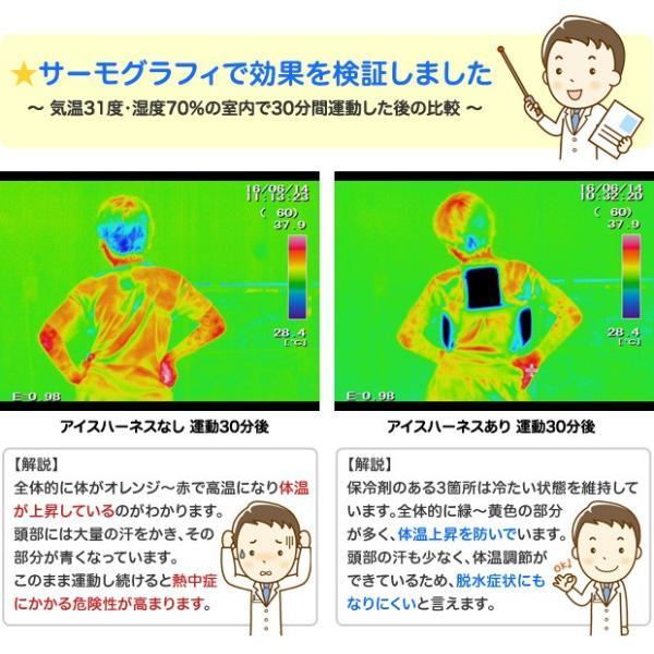 こども用 暑さ対策 熱中症対策グッズ 冷却ベスト アイスハーネス キッズ 保冷剤付きセット|akagi-aaa|07