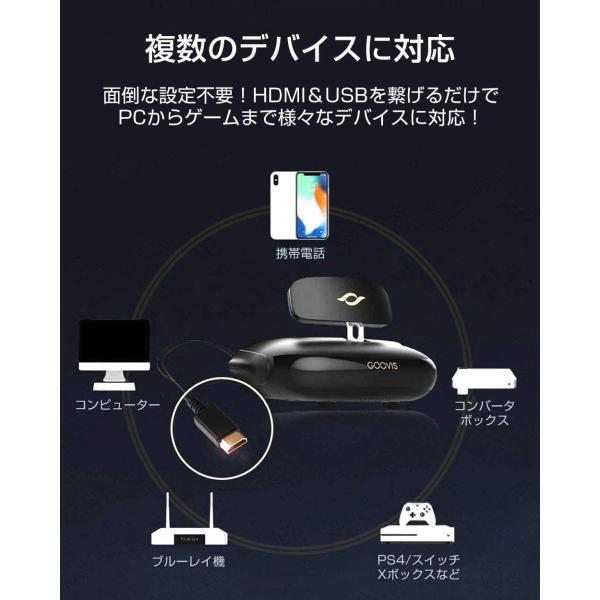 GOOVIS Pro VRゴーグル VRヘッドセット ヘッドマウントディスプレイ akindoyamaru 03