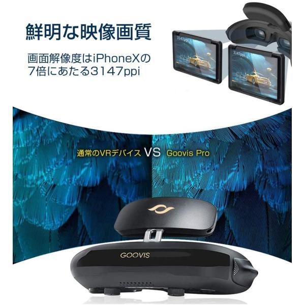 GOOVIS Pro VRゴーグル VRヘッドセット ヘッドマウントディスプレイ akindoyamaru 07