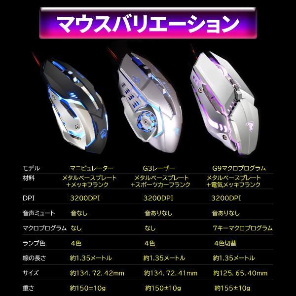 ゲーミング マウス レーザー 有線 静音 パソコン 光学式 led 薄型 ゲーミング led搭載 充電 軽量 マクロ設定 USB 高精度 dpi 4dpi 4種 PS4 送料無料 akitou-net 03