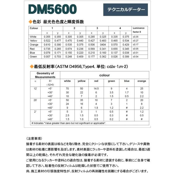 反射シート 屋外用 マイクロプリズム 普通輝度 NETIS dm5600カット1m 単位 本州 送料無料|alla-moda|06