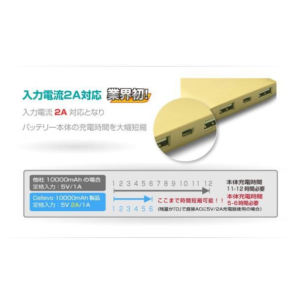 【送料無料】 モバイルバッテリー 大容量 10000mah USB-A 急速充電 iPhone iPad Android 安全 アルミ スマホ タブレット PSE おすすめ cellevo セレボ EP10000F allbuy 04