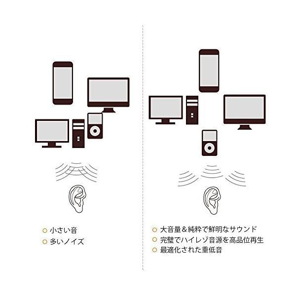 ヘッドホンアンプ 高音質 ハイレゾ対応 Bass Gain機能 低音強化 3.5mmジャック 携帯便利 iPhone/iPad/MP3/MP4/パソコ