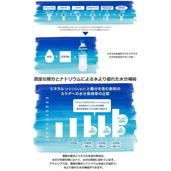 アクエリアス ペコらくボトル 2L 6本入 1ケース 2.0L AQUARUIS Vitamin スポーツ水 1箱 アクエリヤス 熱中症対策|amcom|05