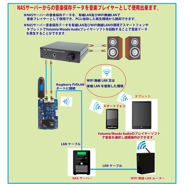 Amulech  AL-38PD   Raspberry Pi専用のハイエンドDAC ES9038Q2M搭載 DSD5.6MHz対応 PCM384KHz対応 amulech-store 08