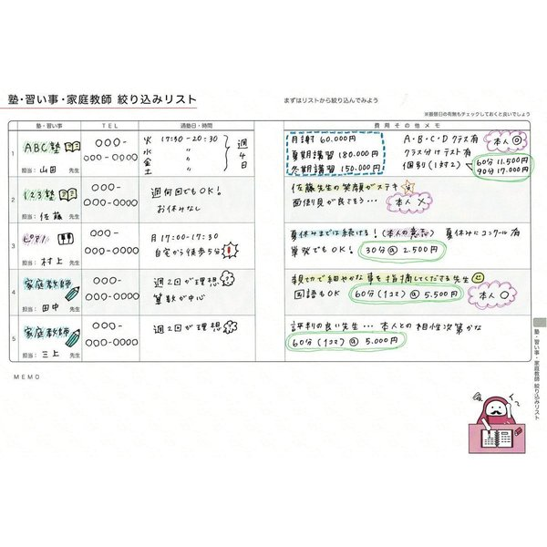 【公式】限定表紙 Home(アナログママ)analogmama 受験スケジュール帳 <2022年受験用> A5 受験 手帳 スケジュール帳  携帯 受験手帳|analogmama777|09