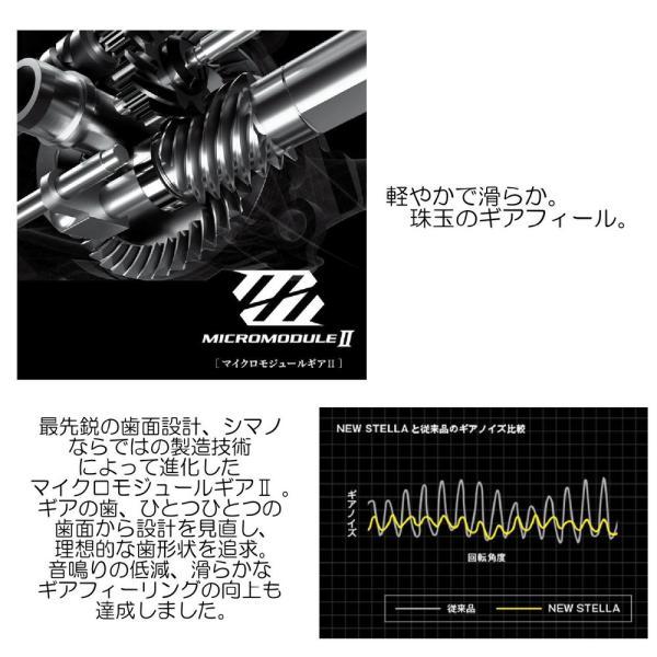 シマノ スピニングリール 18 ステラ C3000XG  (4)