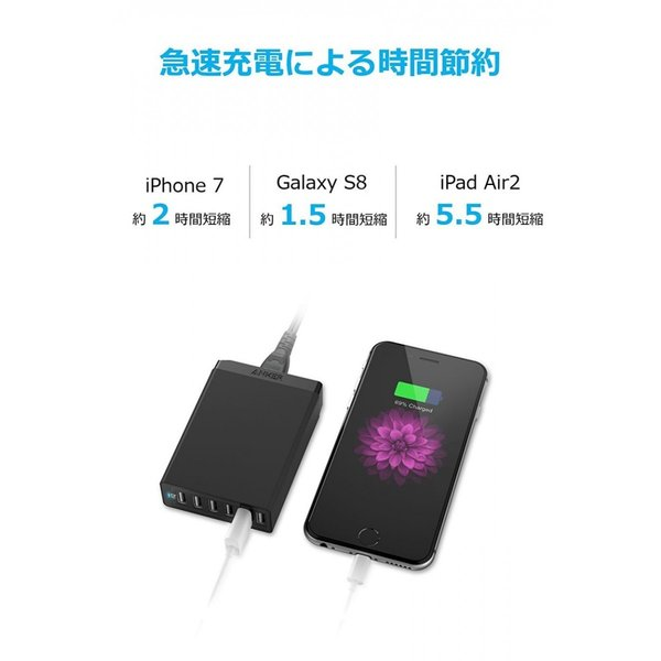 USB充電器 6ポート Anker PowerPort 6 60W  PowerIQ搭載 急速充電 iPhone iPad iPod Xperia Galaxy Nexus 3DS PS Vita ウォークマン他対応|ankerdirect|04