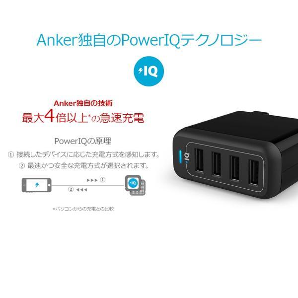 Anker PowerPort 4 USB急速充電器 4ポート 40W AC アダプター 折りたたみ式プラグ PowerIQ Voltage Boost搭載 海外対応|ankerdirect|02
