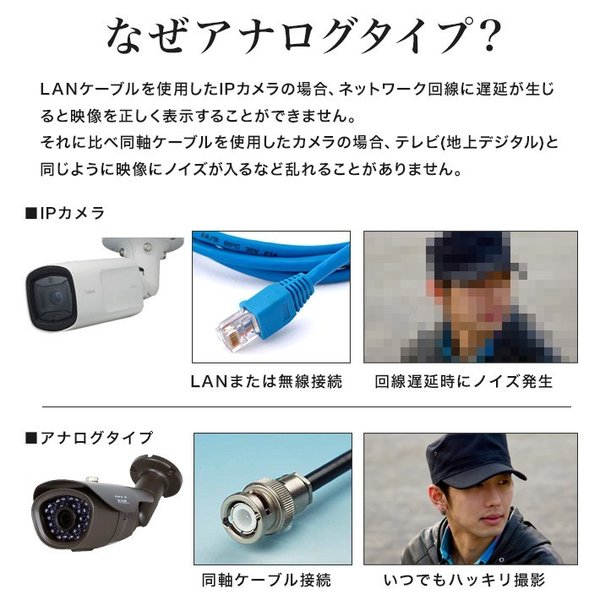 防犯カメラ AHD 500万画素 赤外線暗視 レコーダーセット 屋外防水、屋内ドーム選べる監視カメラ3台と録画機セット SET-A781-3 SONY バレット|anshinlife|07
