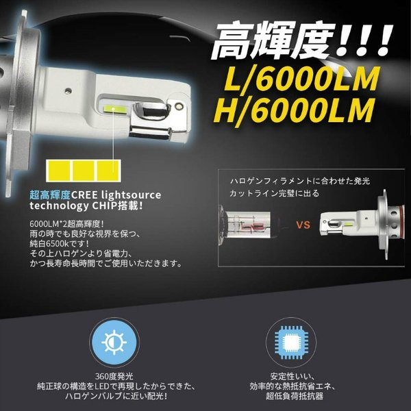 LEDヘッドライト H8/H11 新車検対応 切替タイプ CREE light source technology CHIP搭載 一体式 36W 6000Lm 6500K  DC9-32V 2個セット 保証3年necc-f2-h11|anshinsokubai|03