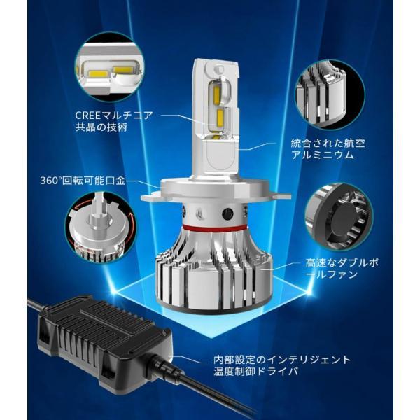 LEDヘッドライト H8/H11 新車検対応 切替タイプ CREE light source technology CHIP搭載 一体式 36W 6000Lm 6500K  DC9-32V 2個セット 保証3年necc-f2-h11|anshinsokubai|05
