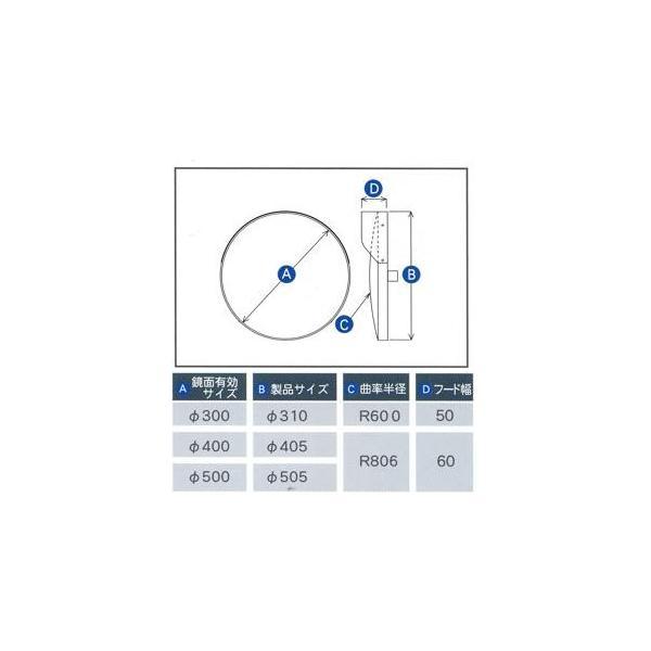 丸型カーブミラー 500φ アクリル製 道路反射鏡 ナック・ケイ・エス|anzen-signshop|04
