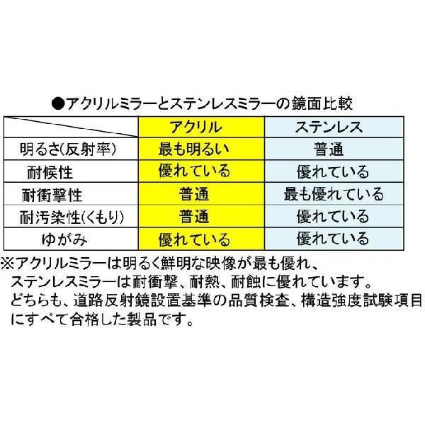 丸型カーブミラー 500φ アクリル製 道路反射鏡 ナック・ケイ・エス|anzen-signshop|05