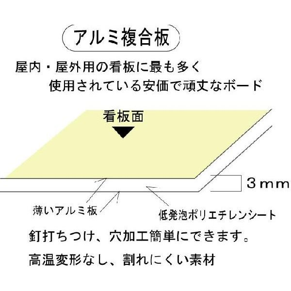 安全標語看板 「安全+第一」 工場、構内用 30cm角 5枚セット anzen-signshop 02