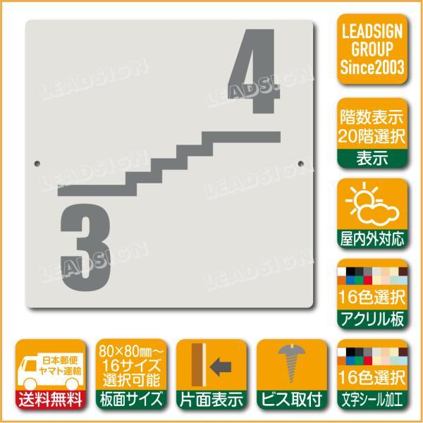 階数表示板 右回り階段 踊り場 アクリル サイン プレート カッティング シート 切文字貼り 階数 表示 a1 デザイン ビス穴有り 安全標識 看板 DIY 建築 建設